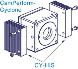 Cyclone camera with passive heat sink