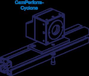 Cyclone Kamera montiert auf wärmeableitender Halterung